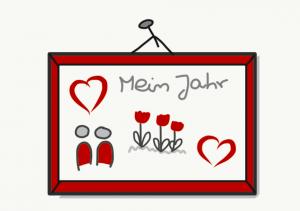Blog Visionboard